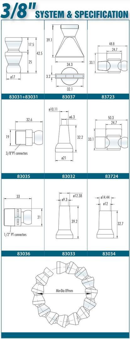 Наборы элементов для трубок подачи СОЖ серии 3-8