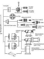 Обложка Схема подключения дополнительного оборудования