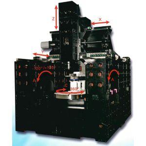 Структура станка GVM-800U