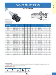 Обложка Оправки DAT (DIN-69871)