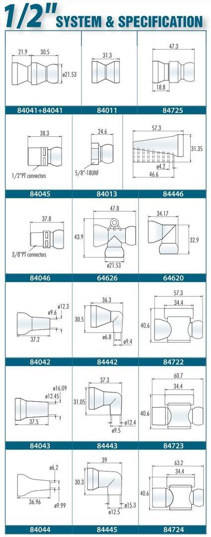 Наборы элементов для трубок подачи СОЖ серии 1-2