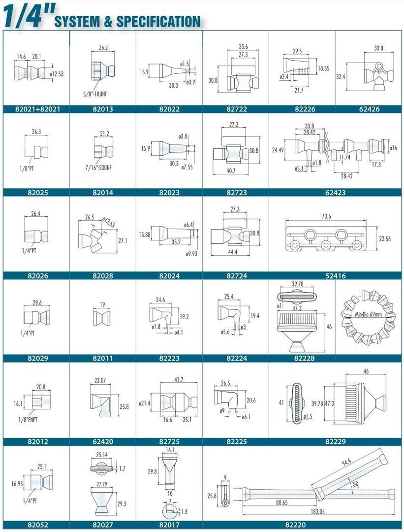 Наборы элементов для трубок подачи СОЖ серии 1-4