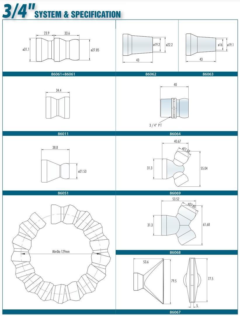 Наборы элементов для трубок подачи СОЖ серии 3-4