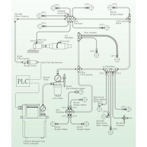 Пример дроссельной системы смазки на комплектующих ChenYing.
