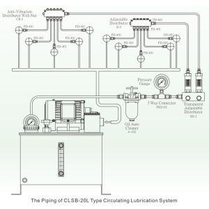 Пример циркуляционной системы смазки на комплектующих ChenYing.